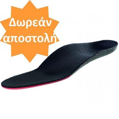 Αθλητικά πέλματα πλατυποδίας BirkoActive® για την υποστήριξη της ποδικής καμάρας σε άτομα με αυξημένη φυσική δραστηριότητα