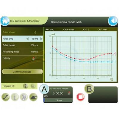 To GTS 2 διαθέτει προγράμματα ηλεκτροδιάγνωσης με εμφάνιση της καμπύλης Ι/t και των λοιπών παραμέτρων στην οθόνη