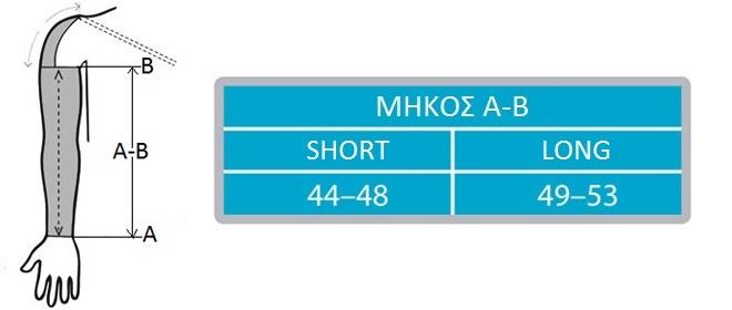 Μανίκι λεμφοιδήματος Maxis μέτρηση μήκος