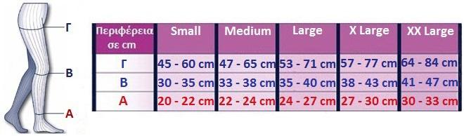 Μέτρηση Sanyleg ριζομήριο