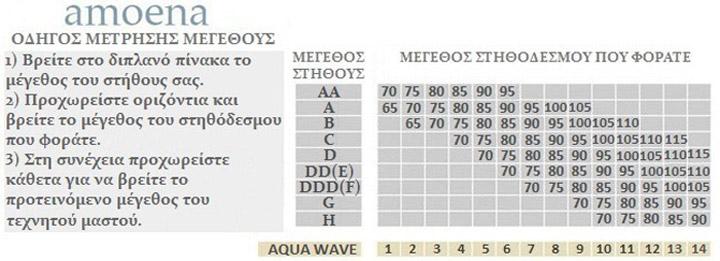 AQUA WAVE SIZING CHART